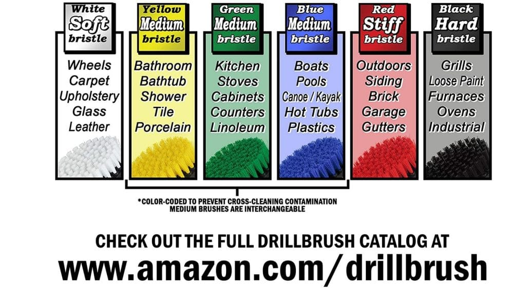 image of color coded brill brush catalogue for image of brushes in bathroom surfaces tub shower tile and grout all purpose power scrubber cleaning kit