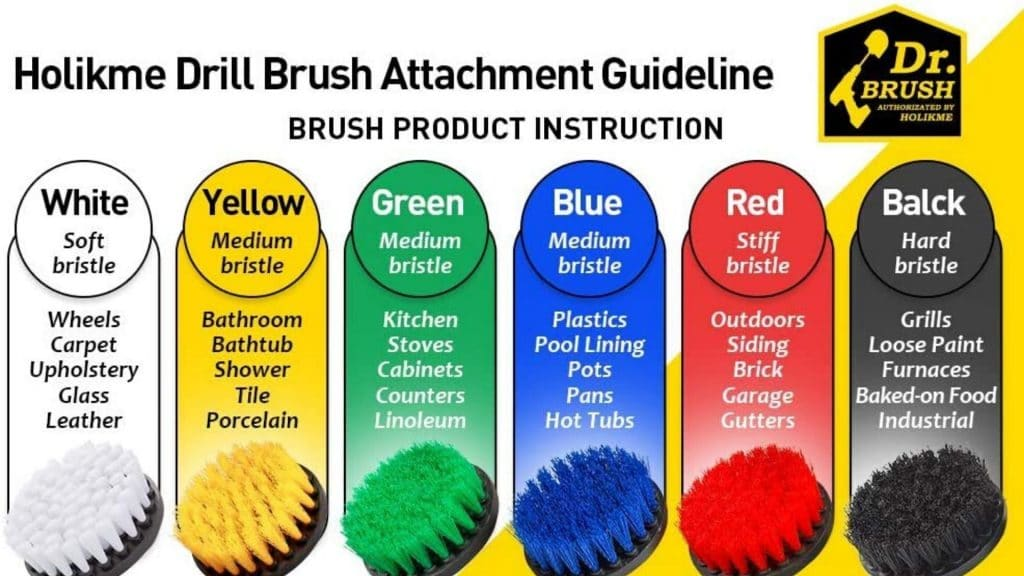 image of holikme drill brush attachment guideline