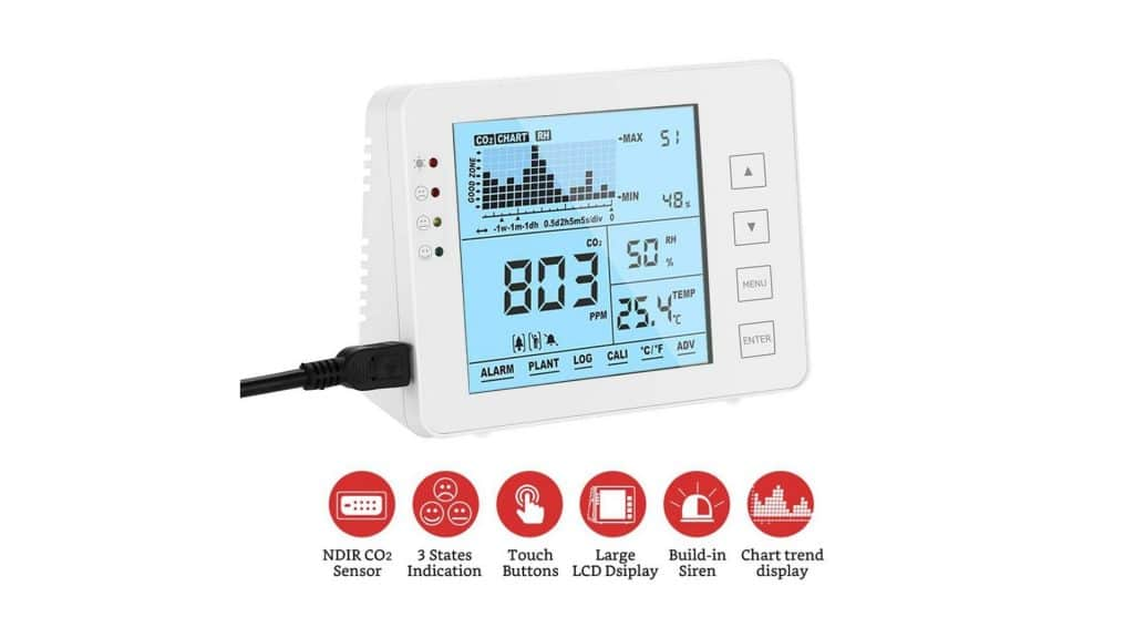 product image of Seesii Air Quality Monitor