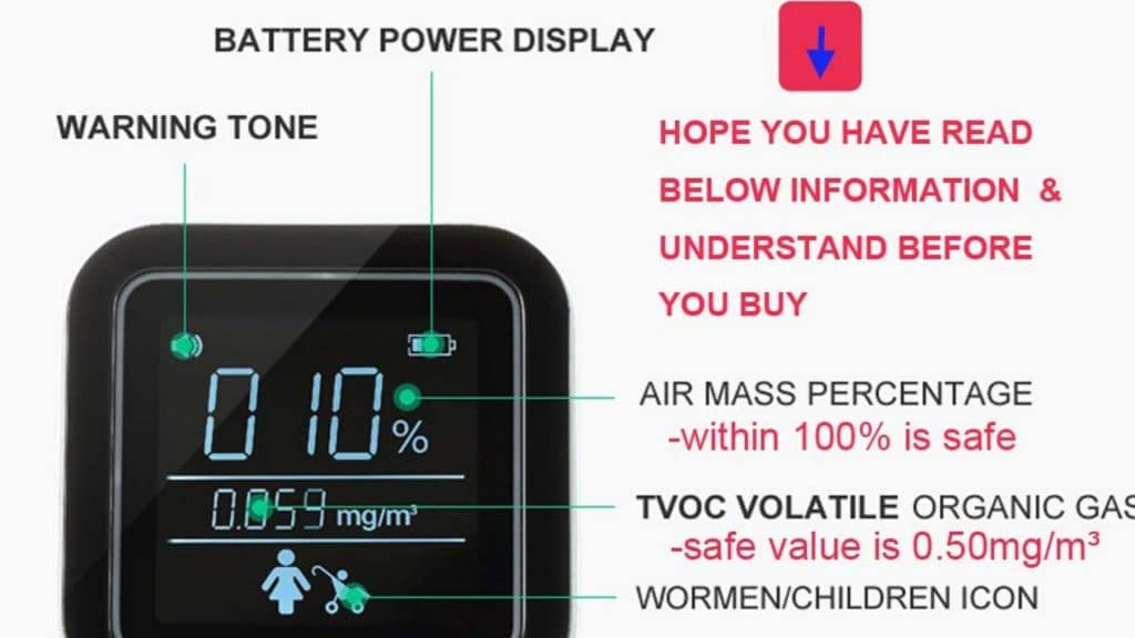 diagram of TVOC air quality monitor parts